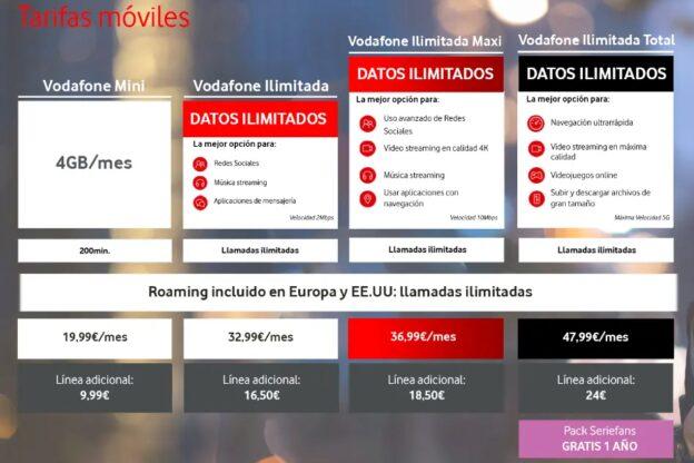 Tarifas móviles Vodafone